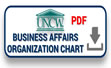 Business Affairs Organization Chart