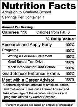 Nutrition personal statement