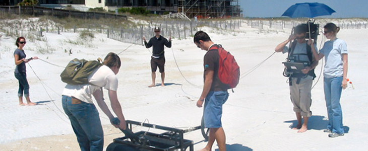 GPR studies on Wrightsville Beach