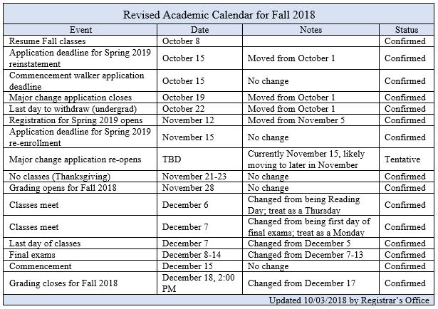 revised fall 2018 academic calendar