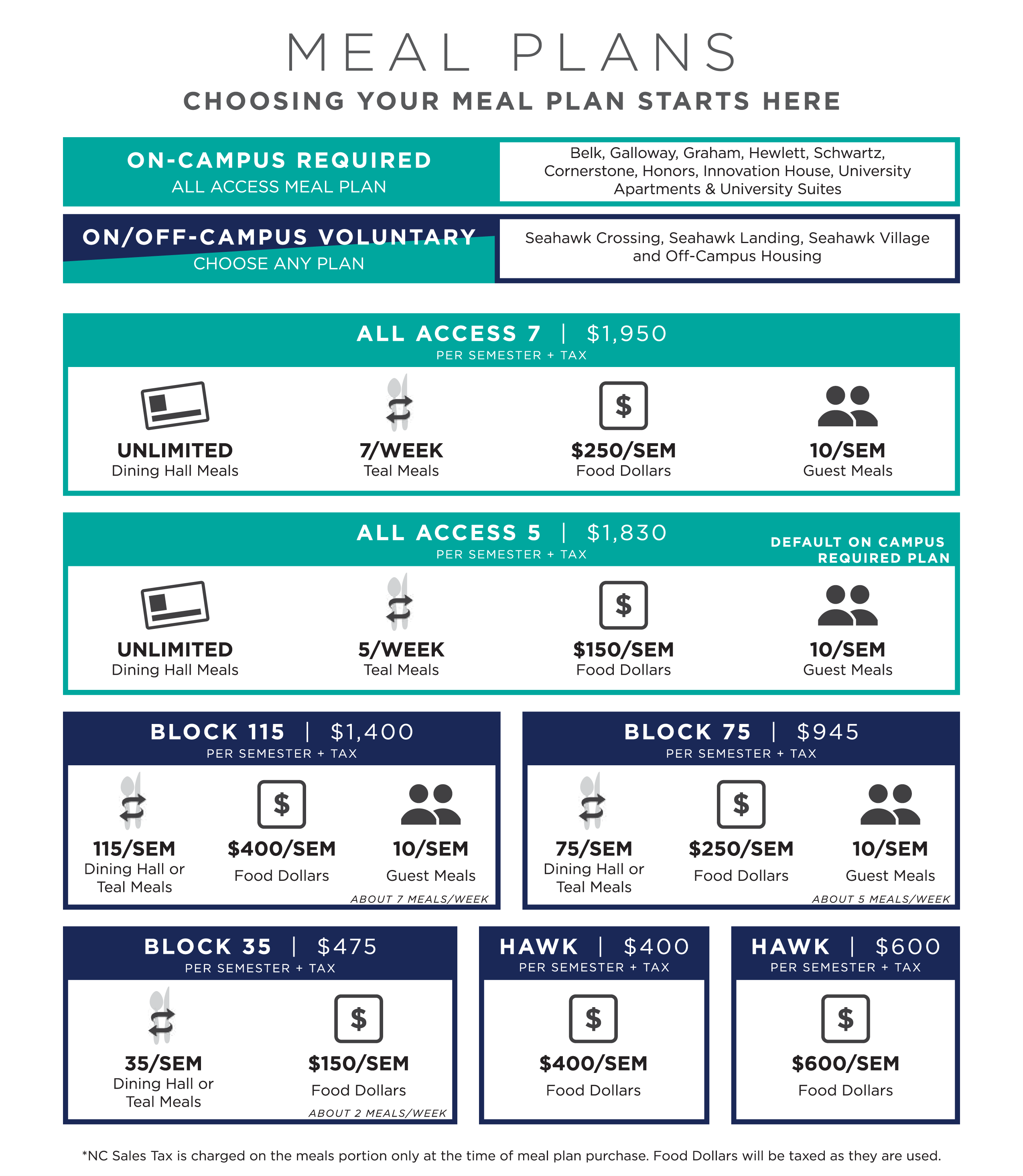 Meal Plan eliminate fats with a powerful weight loss diet meal plan Eliminate Fats With a Powerful Weight Loss Diet Meal Plan MP Options Infographic FY18 19 Outlined 01